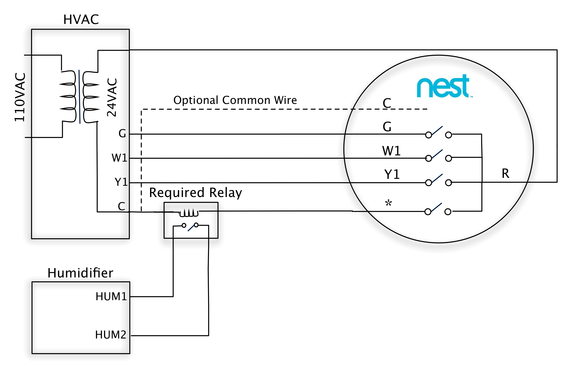 nest humidifier wiring diagram with Help With Installation And Set Up on 1420045 additionally 203566139 moreover Honeywell Wiring Diagrams together with How To Add C Wire To Thermostat further Raspberry Pi Powered Heating Controller Part 1.